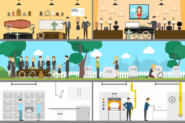 Panorama des solutions pour organiser des obsèques