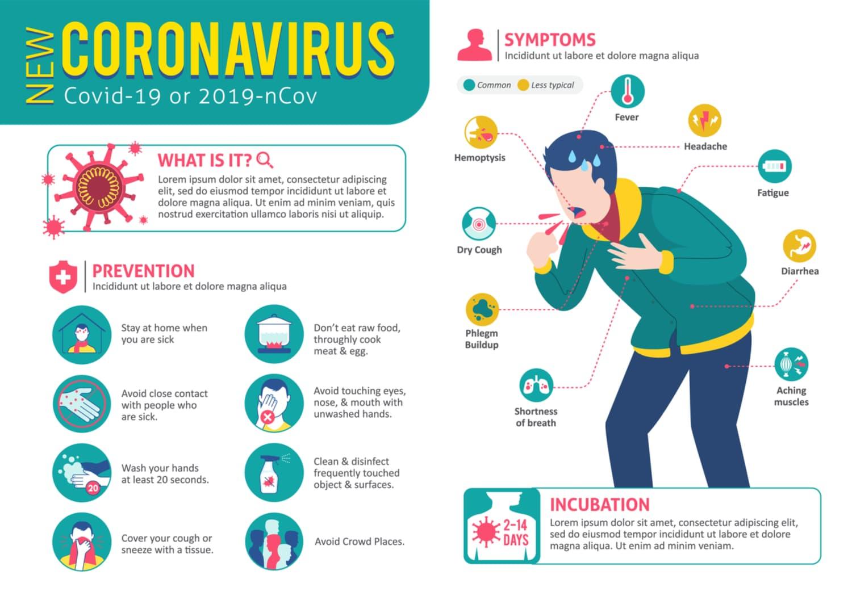 point coronavirus